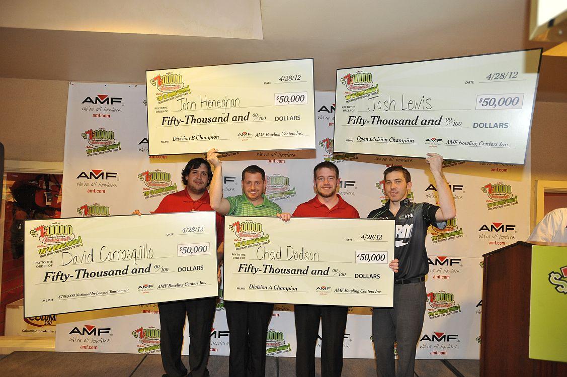Bowling tournament prizes