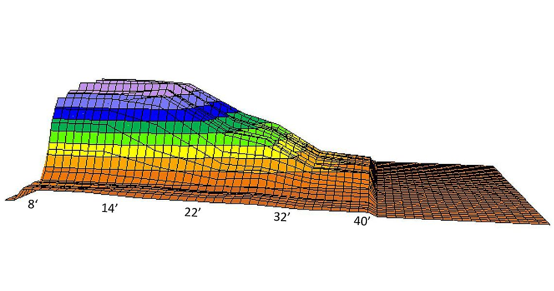 Five must-know things about Oil Pattern Taper