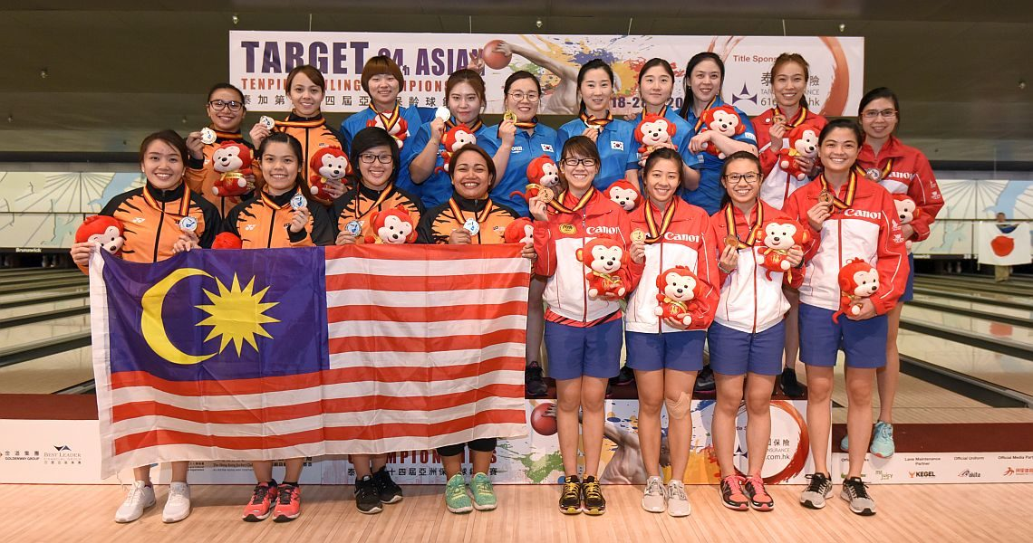 Korea sweeps gold in women's Team and All-Events