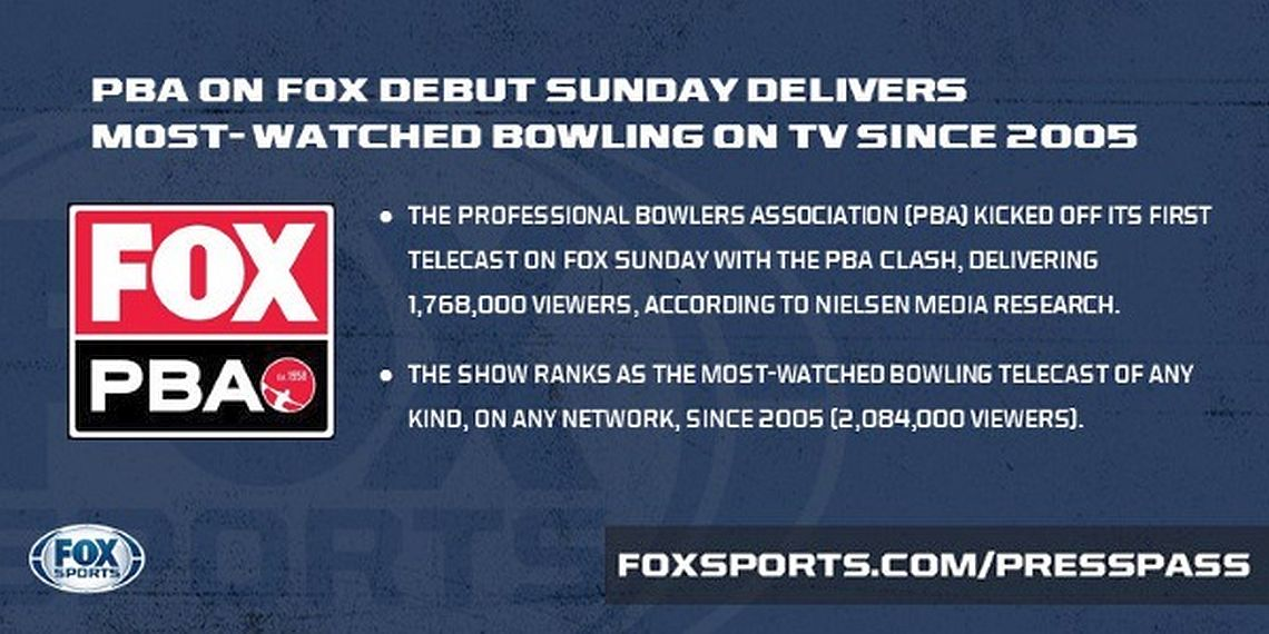 PBA Tour's debut on FOX reaches largest TV audience since 2005